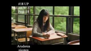 Nonton Billboard Japan Hot 100 August 10 2013 Top 25 Film Subtitle Indonesia Streaming Movie Download