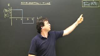 Physics Lesson:  Acceleration Time Graphs  Area Kinematics High School&College Tutorial
