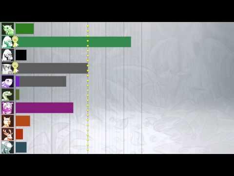 election - Footnote to PitAK: STV https://www.youtube.com/watch?v=l8XOZJkozfI Also, STICKERS! http://goo.gl/eUAQid.