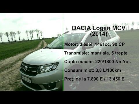 DACIA Logan MCV 1.5 dci 2014 (www.buhnici.ro)