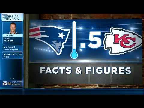 Video: Facts and Figures: Patriots-Chiefs AFC Championship temperatures