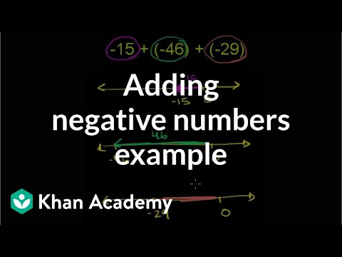 Adding Negative Numbers Example Video Khan Academy