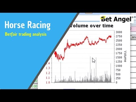 Betfair Trading Analysis