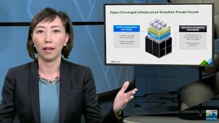 Hyper-Converged Software and Virtual SAN