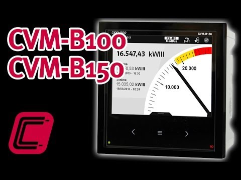 CVM-B, Power analyzers for panel