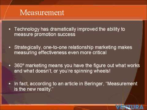 Measuring the Effectiveness Of Sales Promotions Part One