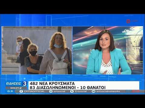 Κορονοϊός   482 κρούσματα   18/10/2020   ΕΡΤ