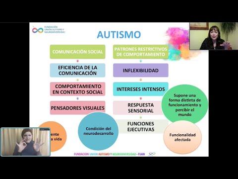 """Módulo 3 Clase 9 : """"Integración de Perfiles para el Aprendizaje y el Desarrollo.""""   Agrupación TEAbrazo   Puerto Varas"""