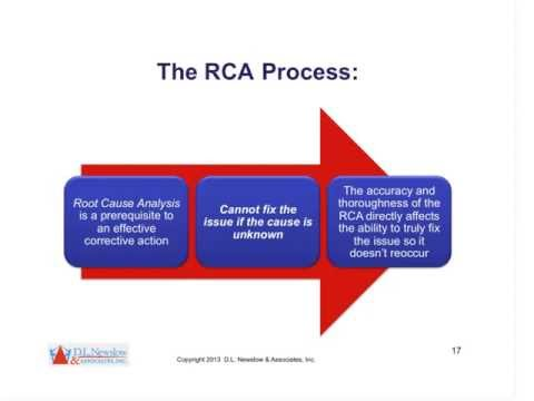 FSQA Root Cause Analysis -- Best Practices and How Technology Can Help - Webinar June 2013