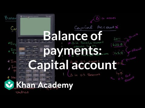 account - Learn more: http://www.khanacademy.org/video?v=AimYG1jYD0A Understanding how changes in foreign ownership of assets effects balance of payments.
