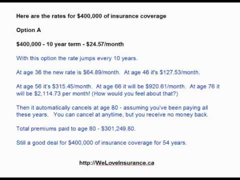 Your Quick Start Guide To Life Insurance