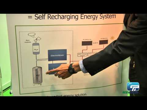 Solar NRJ : Self Recharging Energy System with Solar Energy