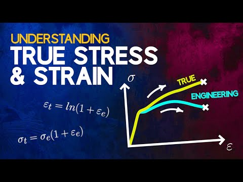 Understanding True Stress and True Strain