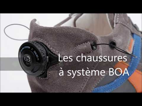 Les chaussures à système BOA