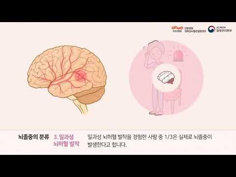 제목이 뇌졸중 교육 영상 같이 시청해봐요~인 14168번 글의 대표사진