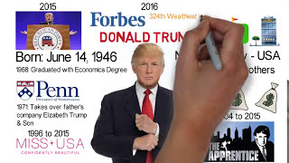 """This is my biography explaining the life of Donald TrumpBOOK: Great Again - How to fix our crippled America by Donald Trump http://amzn.to/2kKtJvaDonald Trump has had a varied and sometimes controversial career. He owned the Miss USA beauty pageants from 1996 to 2015, has appeared in movies and television series and hosted a reality show from 2004 to 2015. Whiteboard Software I use to make my Videos: http://www.sparkol.com?aid=983244Facebook: https://www.facebook.com/5ivemindedTwitter: https://twitter.com/fiveminded-~-~~-~~~-~~-~-Please watch: """"The History of Earth Day - Animated Narration for Kids"""" https://www.youtube.com/watch?v=b6LUaGy1ChA-~-~~-~~~-~~-~-"""