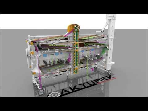 Kimyon, Ayçekirdeği, Baharat Eleme Makinası