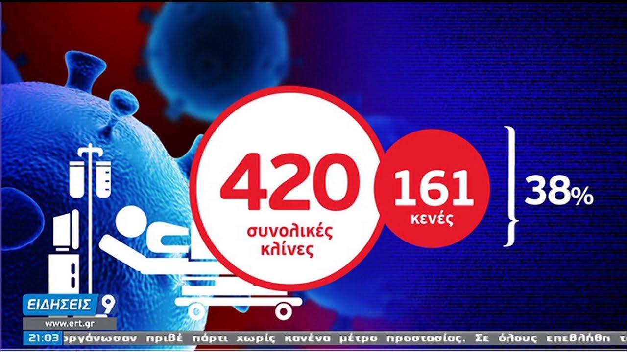 Καλπάζει ο Covid-19, κάποιοι αμετανόητοι κάνουν πάρτι | 09/11/2020 | ΕΡΤ