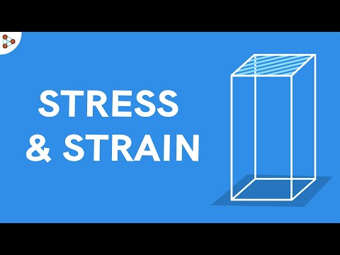 Stress and Strain | Mechanical Properties of Solids | Don't Memorise