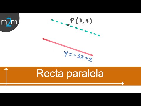 Gleichung der Geraden  die durch einen Punkt  geht und parallel einer anderen ist - HD