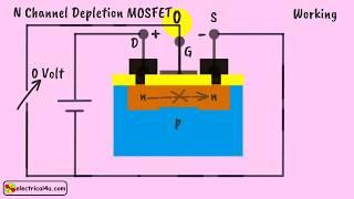 Video Depletion MOSFET MP3, 3GP, MP4, WEBM, AVI, FLV Juli 2018