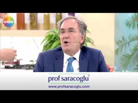 Video Saçları Hızlı Uzatan Doğal Kür - Prof. Dr. İbrahim Adnan Saraçoğlu download in MP3, 3GP, MP4, WEBM, AVI, FLV January 2017