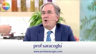 Video Saçları Hızlı Uzatan Doğal Kür - Prof. Dr. İbrahim Adnan Saraçoğlu MP3, 3GP, MP4, WEBM, AVI, FLV September 2018