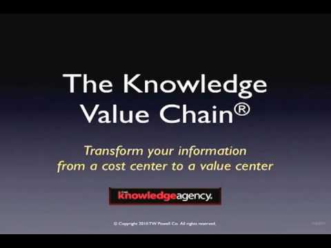 Introduction to the Knowledge Value Chain®