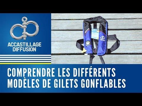 Comprendre les différents modèles de gilets gonflables