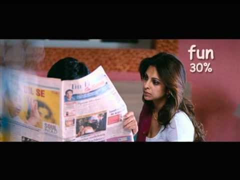 Naina – Kuch Luv Jaisa (2011) full video Song