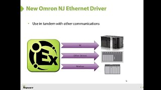 New Omron NJ Ethernet Driver Overview Video
