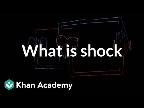 A Shocking Lack Of Support For Early >> What Is Shock Video Shock Khan Academy