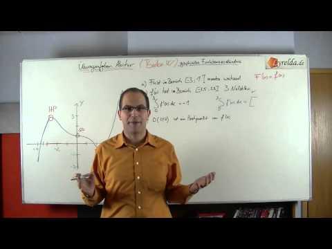 grafisches Funktionsverständnis 8