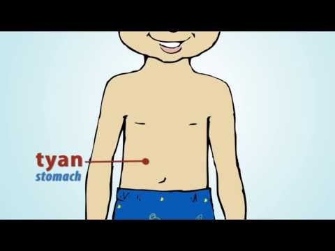Parts Of The Body (Filipino / Tagalog)