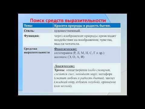 Подготовка выпускников 9-х классов к написанию сочинений 15.1, 15.2, 15.3 средствамиУМК В. В. Бабайцевой