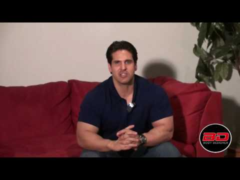 Bodybuilding, Fat Loss, Supplement, Fitness and Training Tips; Bodydesigner Principles