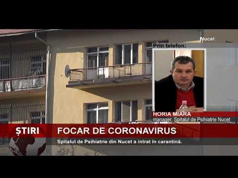 Focar de coronavirus, în Spitalul de Psihiatrie Nucet