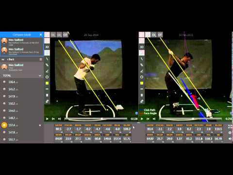 Trackman Lesson Scott Howarth Golf Performance