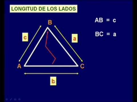 Vídeos Educativos.,Vídeos:Notación de un lado