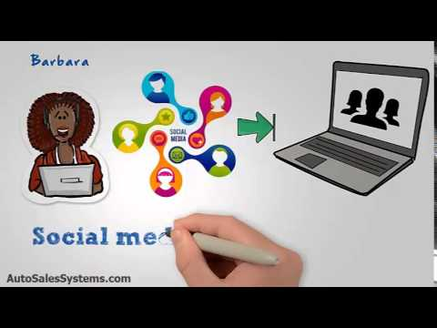 Your Own Instant Money Making Marketing Funnel