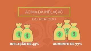 Professor(a) Mestre, conheça a Nova Carreira do Magistério do Ceará