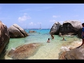 Caribbean Geography 101