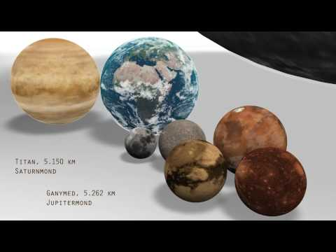 size comparison - Witty and informative dimensions comparison of the known planets and other heavenly bodies. The soundtrack was composed by www.12tune.de . The animations cre...