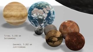 Video got balls - planet size comparison, 12tune MP3, 3GP, MP4, WEBM, AVI, FLV Juni 2018