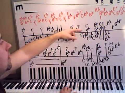 The Diary Of Jane Piano Lesson Part 1 Breaking Benjamin