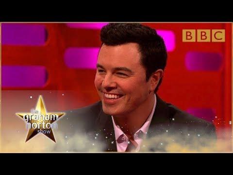 Seth MacFarlane performs his Family Guy voices – The Graham Norton Show: Series 15 – BBC One