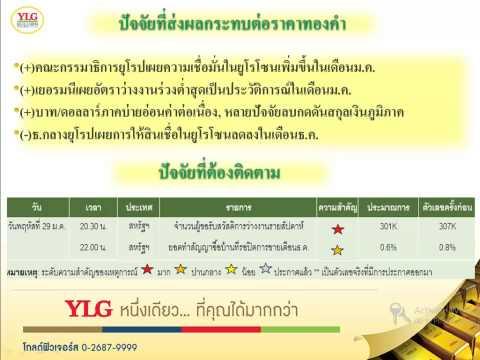 YLG NightUpdate 29-01-15