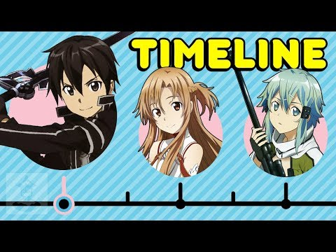 The Complete Sword Art Online Timeline - From SAO to Gun Gale Online | Get In The Robot