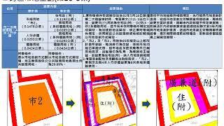 001* 「變更山上都市計畫(第四通盤檢討)(含計畫圖重製)案」,再公開展覽