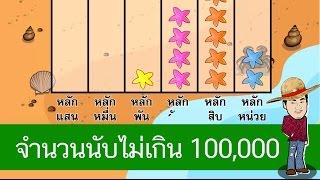 สื่อการเรียนการสอน จำนวนนับไม่เกิน 100,000 ป.3 คณิตศาสตร์